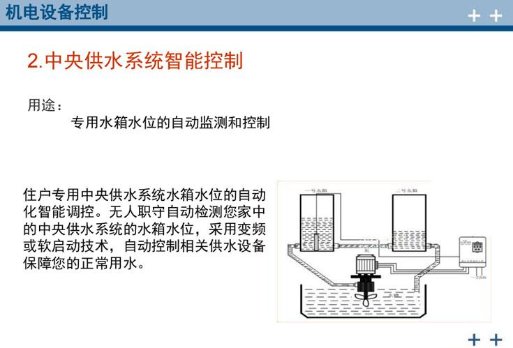 机电设备控制